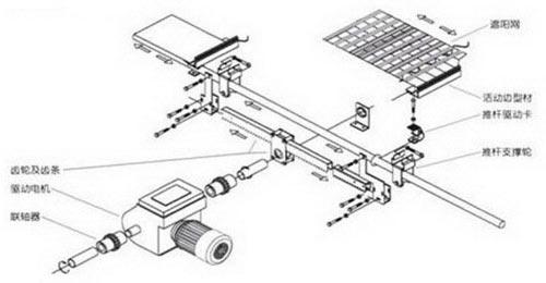 B型拉幕系统